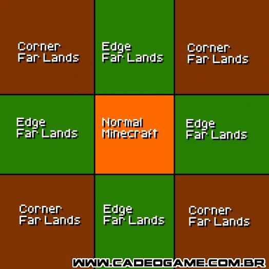 http://www.minecraftwiki.net/images/1/17/Edges.png