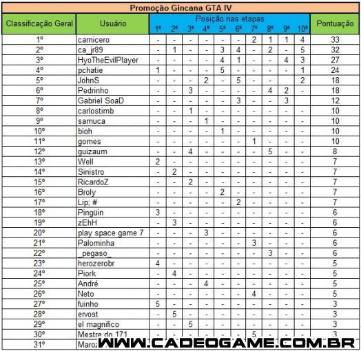 http://www.baixakijogos.com.br/noticias-img/20080710/tabela10.jpeg
